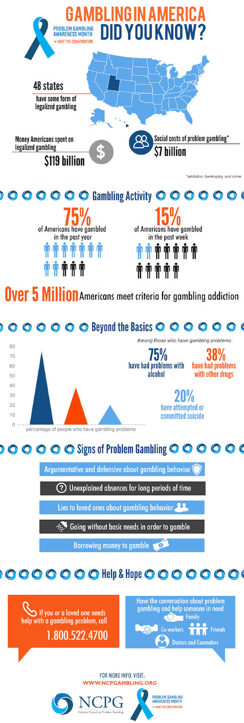Problem Gambling Infographic